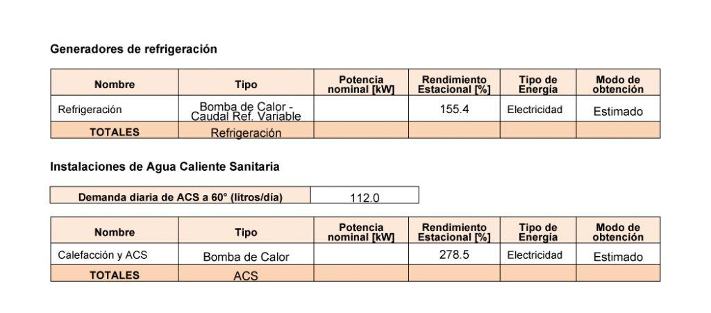 anexo I certificado energetico contenido minimo instalaciones