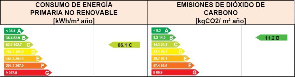 calificacion energetica obtenida anexo I certificado energetico