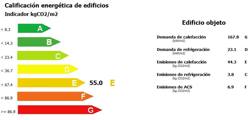 certificado energetico contenido minimo