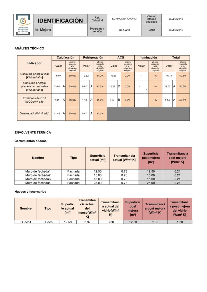 contenido certificado informe medidas mejora