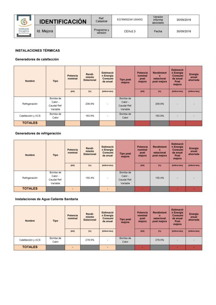 informe medidas mejora contenido certificado energetico