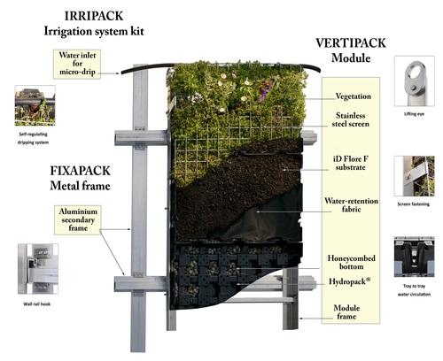 jardines verticales solución constructiva