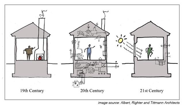 Edificios consumo nulo albert fighter tittman architects