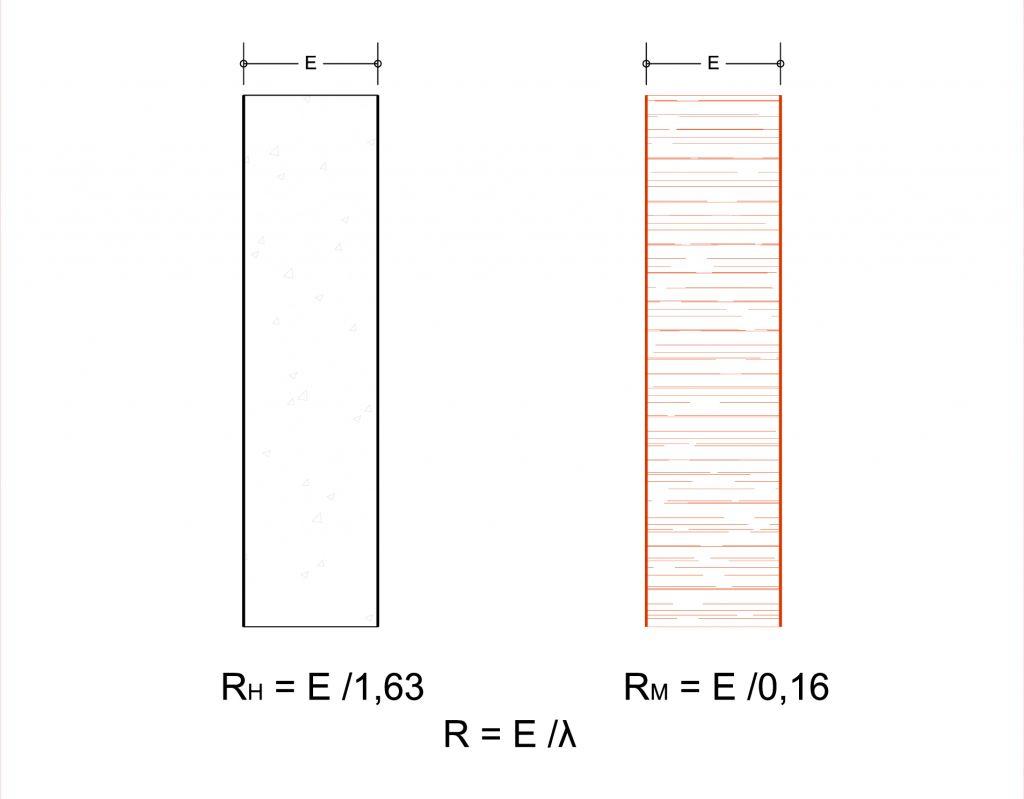 masa térmica aislamiento térmico hormigón madera
