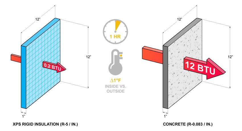 masa termica aislamiento termico resistencia