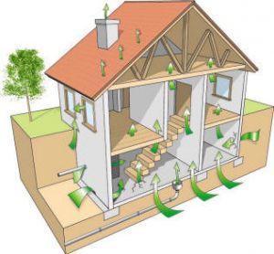 viviendas sostenibles radon