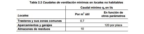 modificacion del DB HE y DB HS caudales tabla 2 2