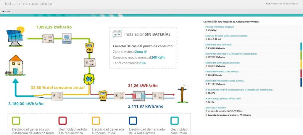 autoconsumo electrico coste instalacion autoconsumo.jpg