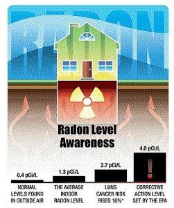 radon exposicion edificios espacios interiores
