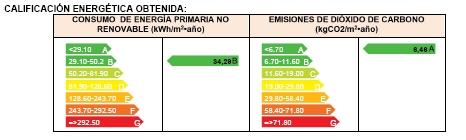 indicadores documento base 2018 consumo energia primaria no renovable