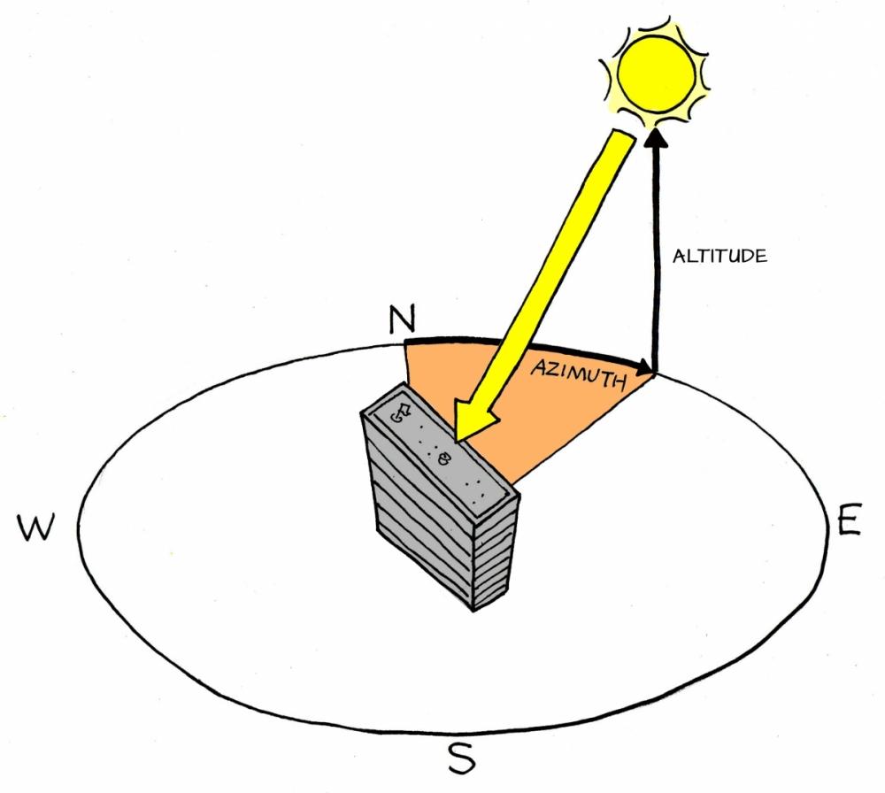 casas pasivas orientacion solar