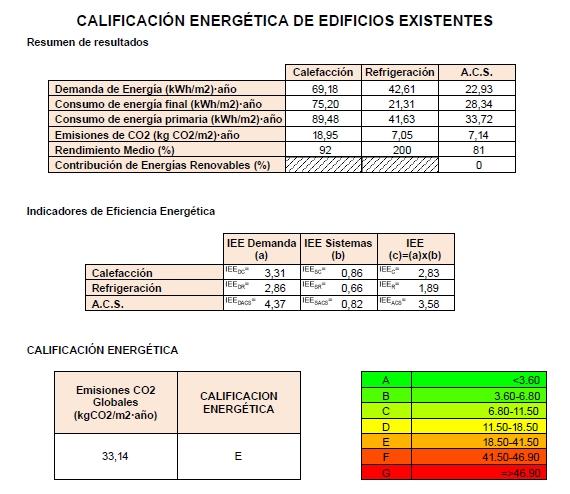 CE3 calificacion energetica