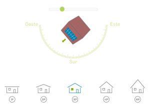 autoconsumo orientación inclinacion tejado