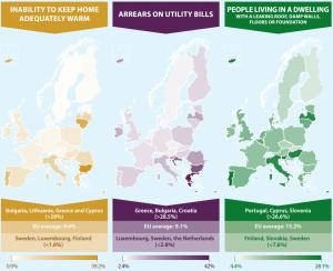 pobreza energética europa