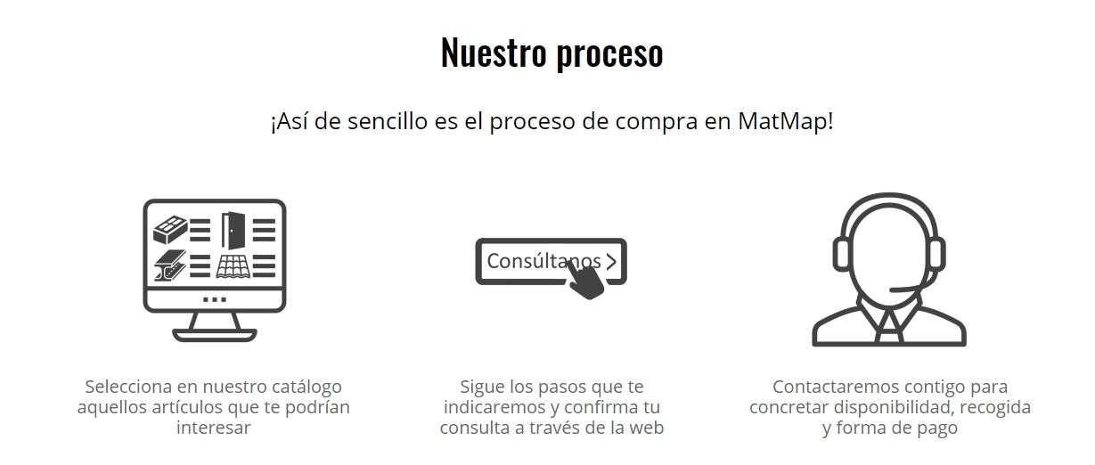 materiales recuperados funcionamiento mat map