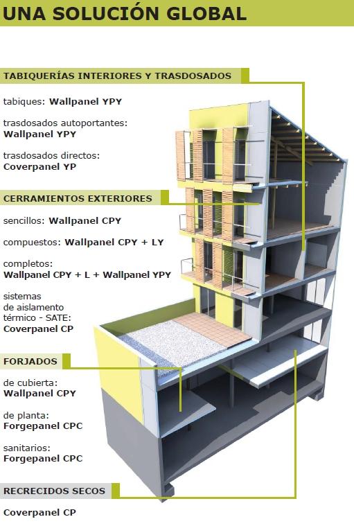 panel prefabricado construcción modular vivienda