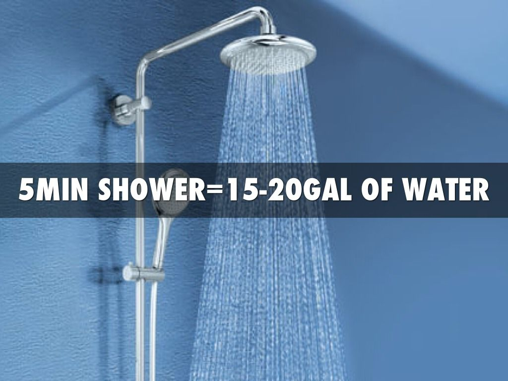 consumo responsable del agua 5minshower