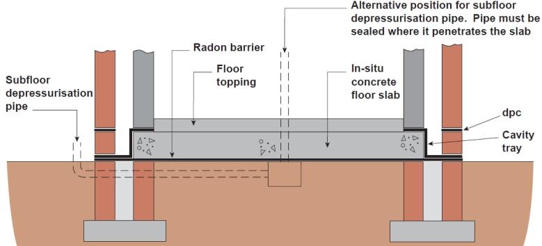 DB HS6 CTE barrera de protección presurización