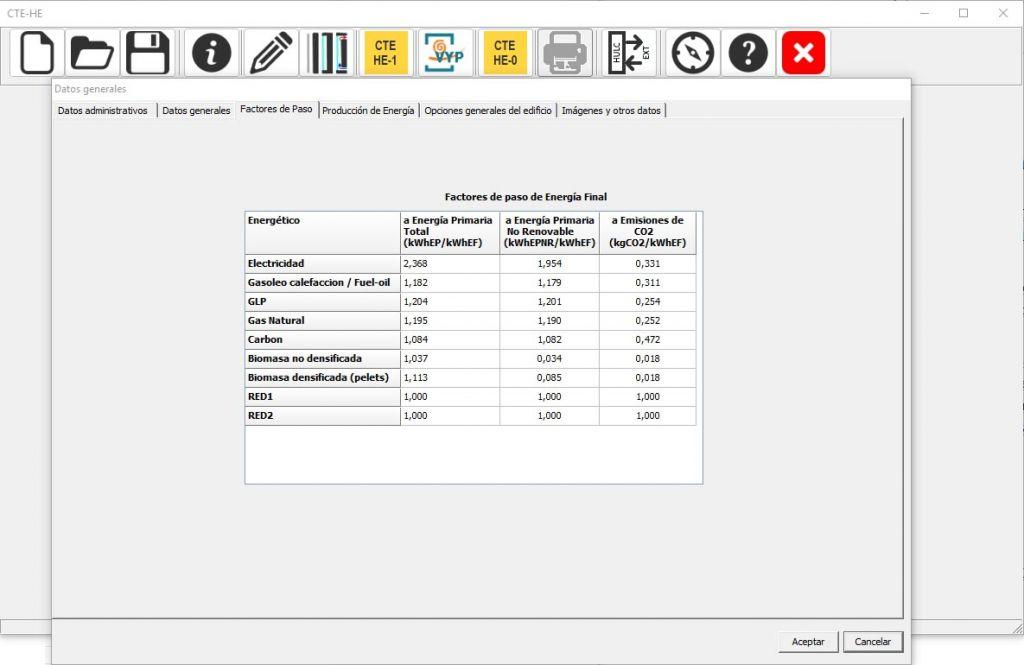 coeficientes de paso HULC