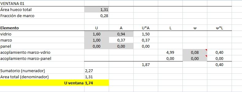 cálculo de parámetros de calidad de la envolvente U ventana