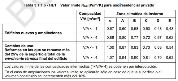 edificios nuevos de viviendas valor limite k