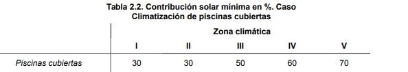 nuevo DB HE tabla contribucion solar piscina climatizada version 2013
