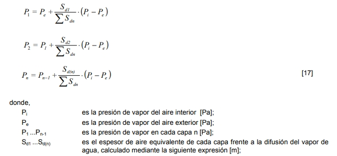 factor de resistencia a la difusión del vapor de agua distribucion presion