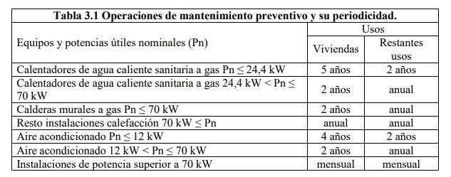 requisitos medioambientales mantenimiento instalaciones térmicas