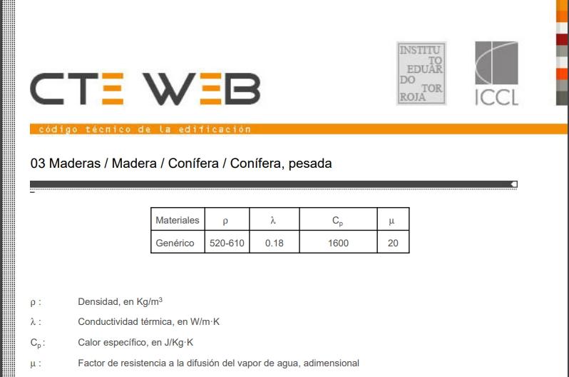 CTE-WEB_caracteristicas_material