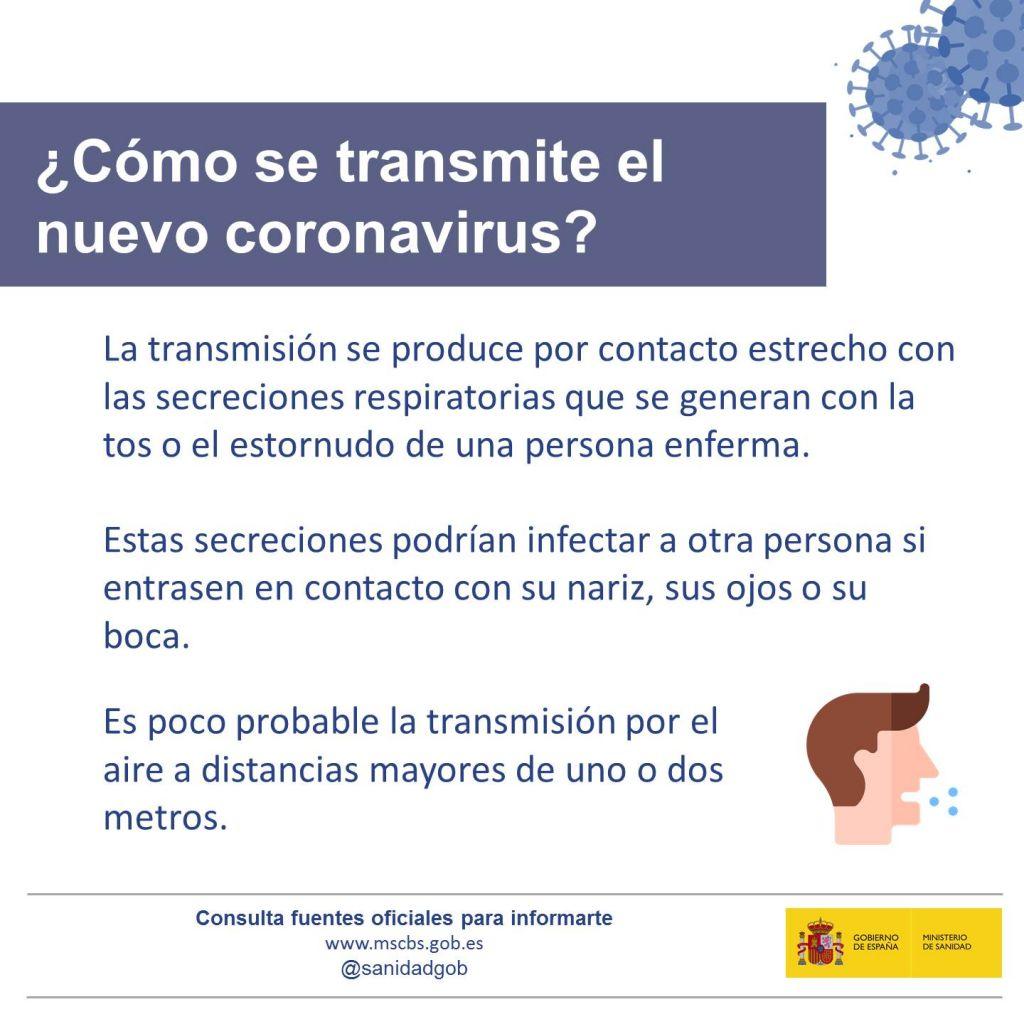 COVID-19_como_se_transmite