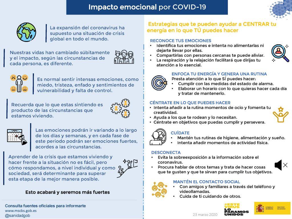 COVID-19_gestion_emocional