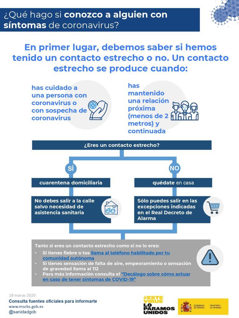 COVID-19_que_hago_si_conozco_alguien_con_sintomas