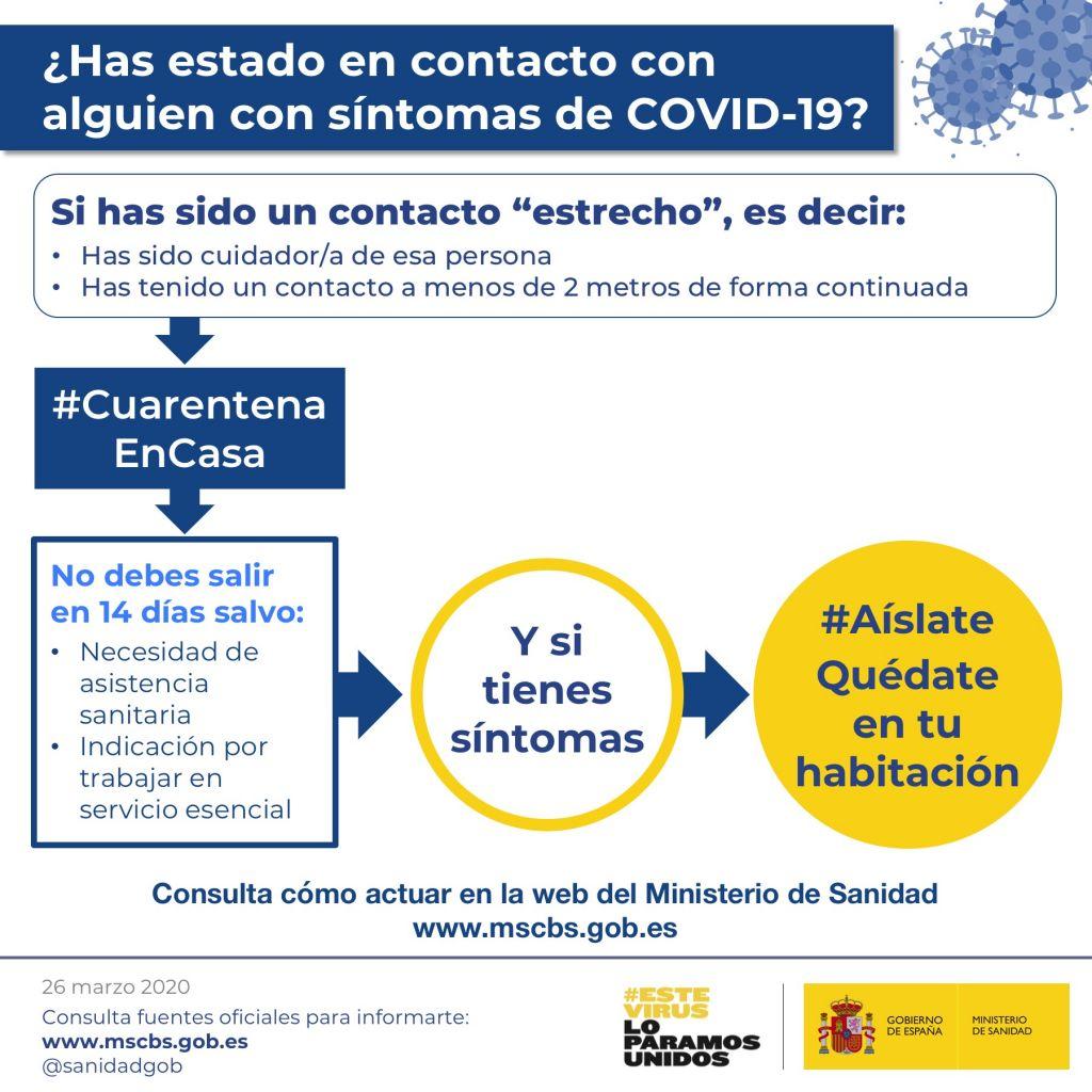 COVID-19_cuarentena_contactos