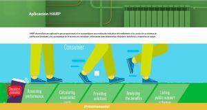 HARP para toma decisiones sustitucion caldera