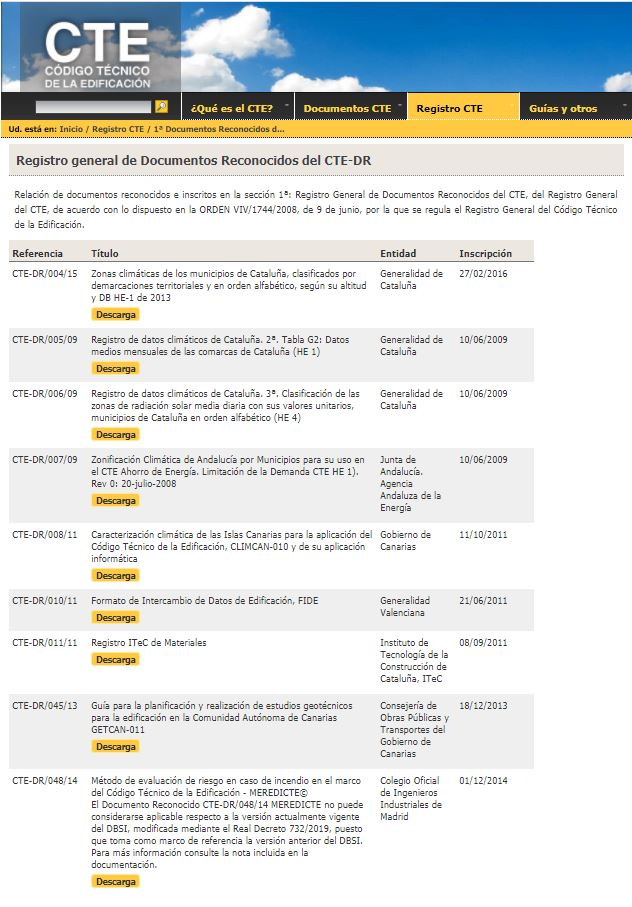 Zonificación climatica de Extremadura documentos reconocidos CTE