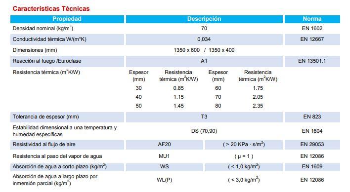 materiales nuevos en CE3X lana mineral