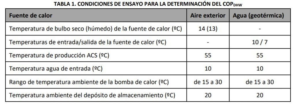 aerotermia condiciones calculo SCOPnet 16147:2017
