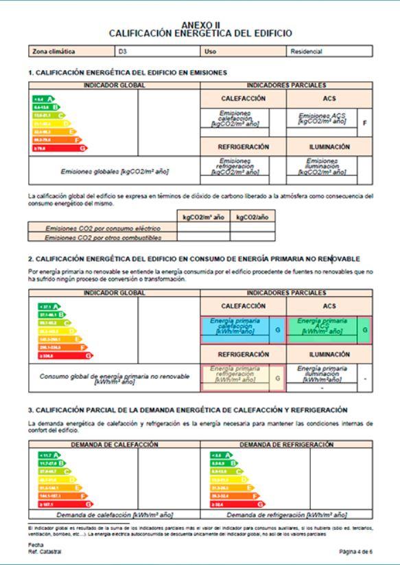 obras de mantenimiento de edificios para ahorrar energia certificado energético cee