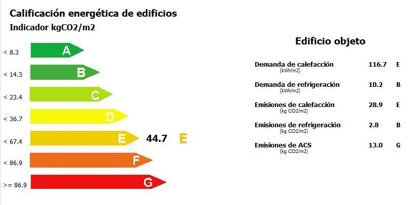 complemento CE3X de instalaciones térmicas saltoki calificacion