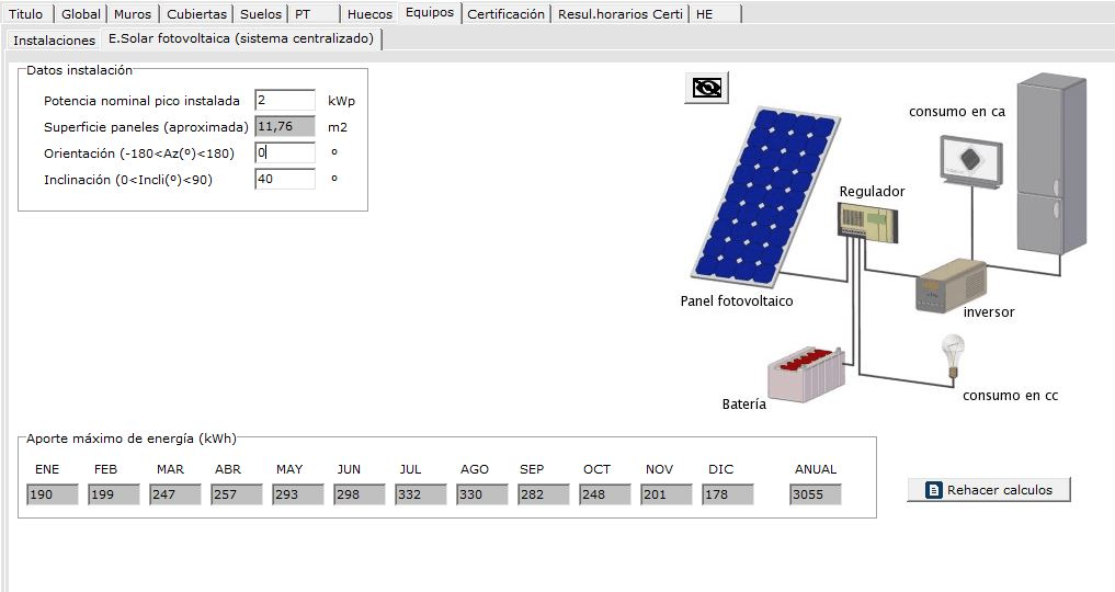 CERMA DB HE fotovoltaica