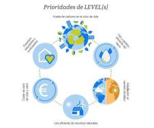 Levels indicadores sostenibilidad edificios GBCe