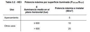 Potencia maxima nuevo cte db he3