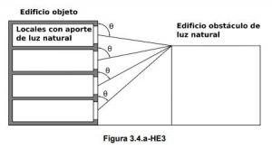 nuevo cte db he3 sistema de aprovechamiento luz natural