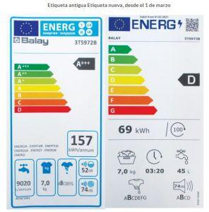 nuevo etiquetado energético electrodomesticos ocu